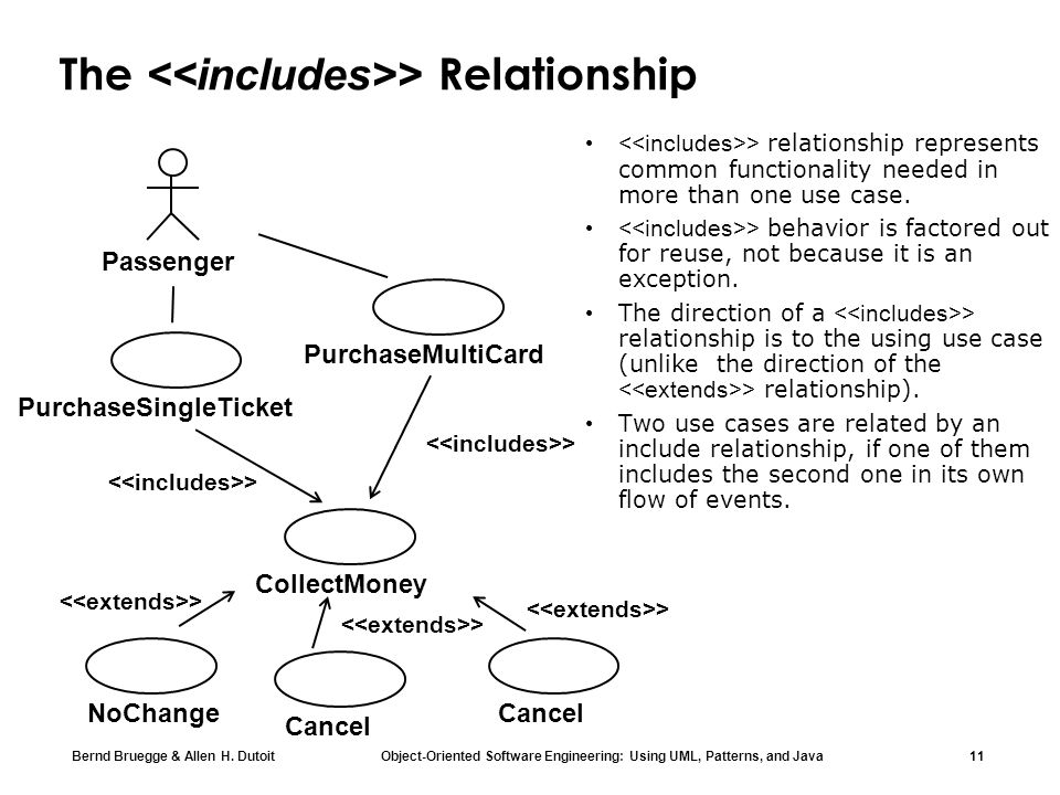 Bernd Bruegge & Allen H. Dutoit Object-Oriented Software Engineering: Using UML, Patterns, and Java 11 The > Relationship > relationship represents co