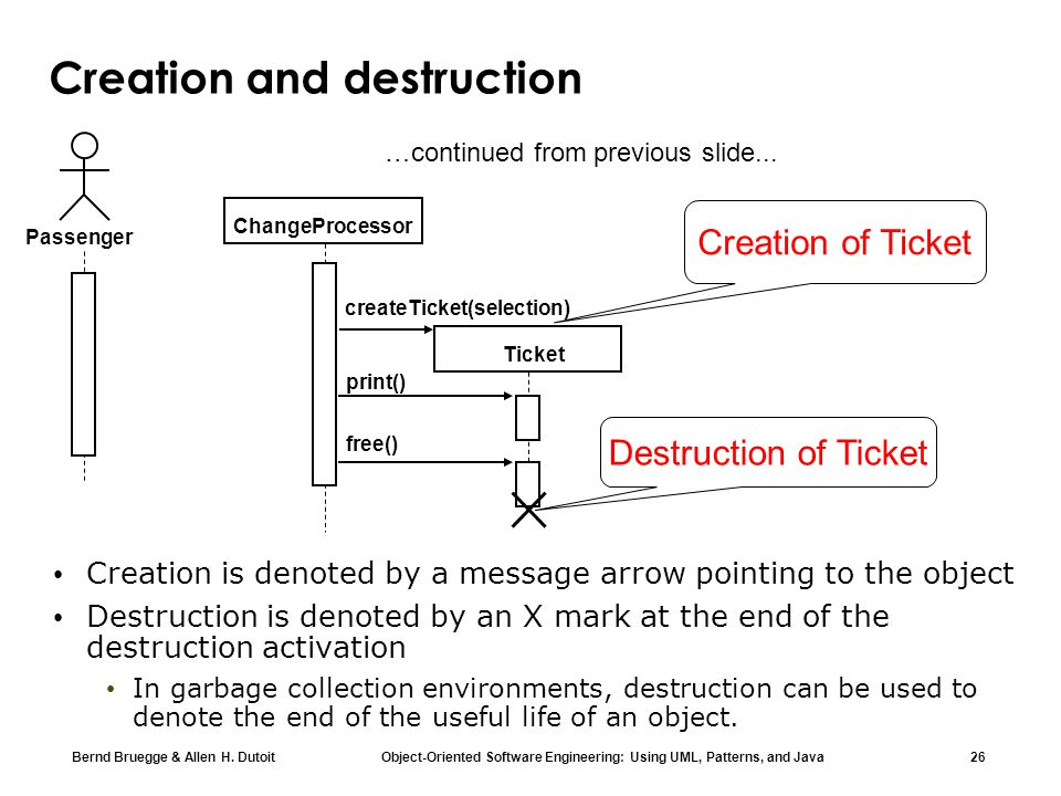 Bernd Bruegge & Allen H. Dutoit Object-Oriented Software Engineering: Using UML, Patterns, and Java 26 Creation and destruction Creation is denoted by
