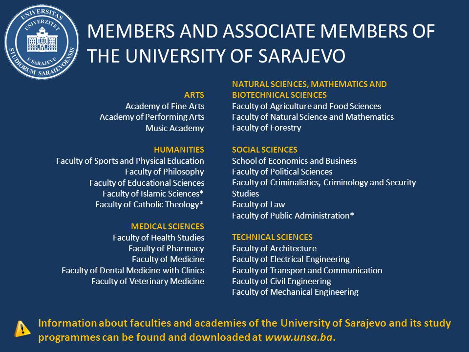MEMBERS AND ASSOCIATE MEMBERS OF THE UNIVERSITY OF SARAJEVO ARTS Academy of Fine Arts Academy of Performing Arts Music Academy HUMANITIES Faculty of Sports and Physical Education Faculty of Philosophy Faculty of Educational Sciences Faculty of Islamic Sciences* Faculty of Catholic Theology* MEDICAL SCIENCES Faculty of Health Studies Faculty of Pharmacy Faculty of Medicine Faculty of Dental Medicine with Clinics Faculty of Veterinary Medicine NATURAL SCIENCES, MATHEMATICS AND BIOTECHNICAL SCIENCES Faculty of Agriculture and Food Sciences Faculty of Natural Science and Mathematics Faculty of Forestry SOCIAL SCIENCES School of Economics and Business Faculty of Political Sciences Faculty of Criminalistics, Criminology and Security Studies Faculty of Law Faculty of Public Administration* TECHNICAL SCIENCES Faculty of Architecture Faculty of Electrical Engineering Faculty of Transport and Communication Faculty of Civil Engineering Faculty of Mechanical Engineering Information about faculties and academies of the University of Sarajevo and its study programmes can be found and downloaded at www.unsa.ba.