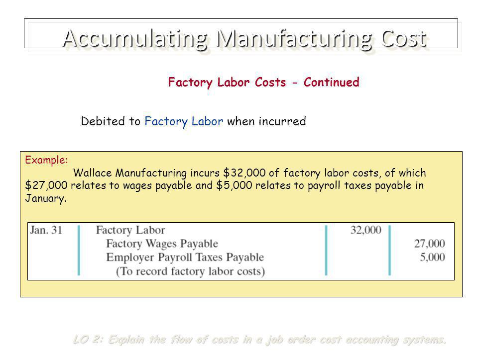 Accumulating Manufacturing Cost Many types of overhead costs For example, machinery repairs, indirect materials, and indirect labor Debit to Manufacturing Overhead Daily as incurred or Periodically through adjusting entries Manufacturing overhead is a control account Subsidiary ledger consists of individual accounts for each type of cost Manufacturing Overhead Costs LO 2 Explain the flow of costs in a job order cost accounting system.