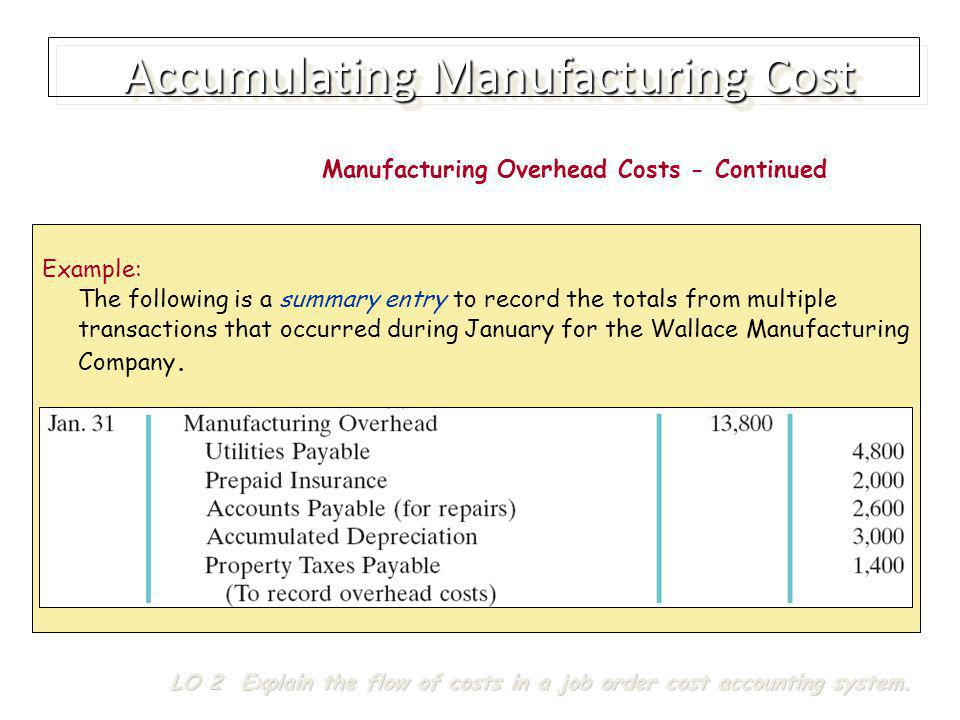 When incurred, factory labor costs are debited to: a.Work in Process a.Work in Process.