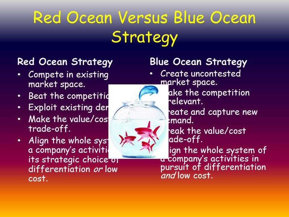 Red Ocean Versus Blue Ocean Strategy Red Ocean Strategy Compete in existing market space.