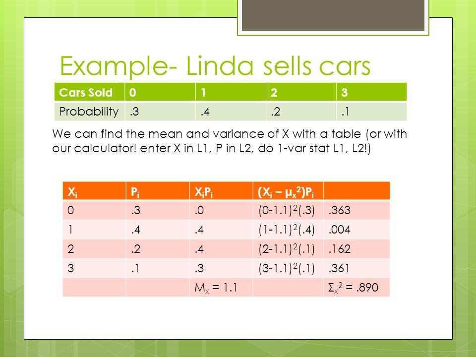 Example- Linda sells cars Cars Sold0123 Probability.3.4.2.1 XiXi PiPi XiPiXiPi (X i – μ x 2 )P i 0.3.0(0-1.1) 2 (.3).363 1.4 (1-1.1) 2 (.4).004 2.2.4(