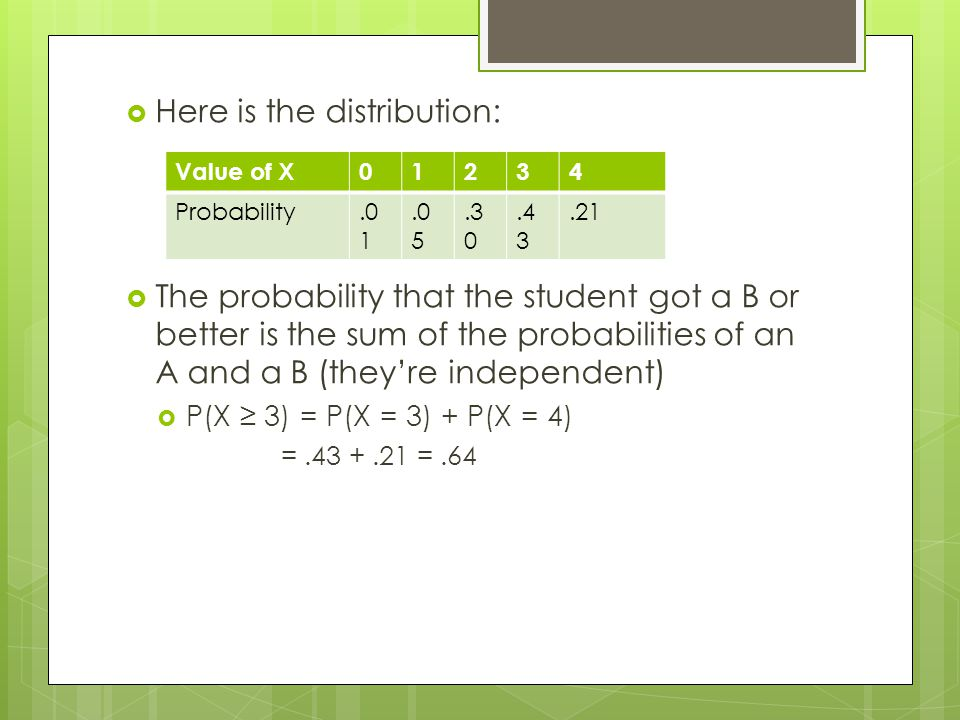Here is the distribution: The probability that the student got a B or better is the sum of the probabilities of an A and a B (theyre independent) P(X