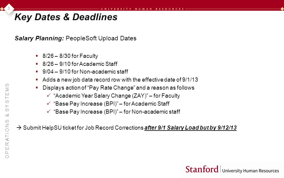 OPERATIONS & SYSTEMS 3 Key Dates & Deadlines Salary Planning: PeopleSoft Upload Dates 8/26 – 8/30 for Faculty 8/26 – 9/10 for Academic Staff 9/04 – 9/10 for Non-academic staff Adds a new job data record row with the effective date of 9/1/13 Displays action of Pay Rate Change and a reason as follows Academic Year Salary Change (ZAY) – for Faculty Base Pay Increase (BPI) – for Academic Staff Base Pay Increase (BPI) – for Non-academic staff Submit HelpSU ticket for Job Record Corrections after 9/1 Salary Load but by 9/12/13
