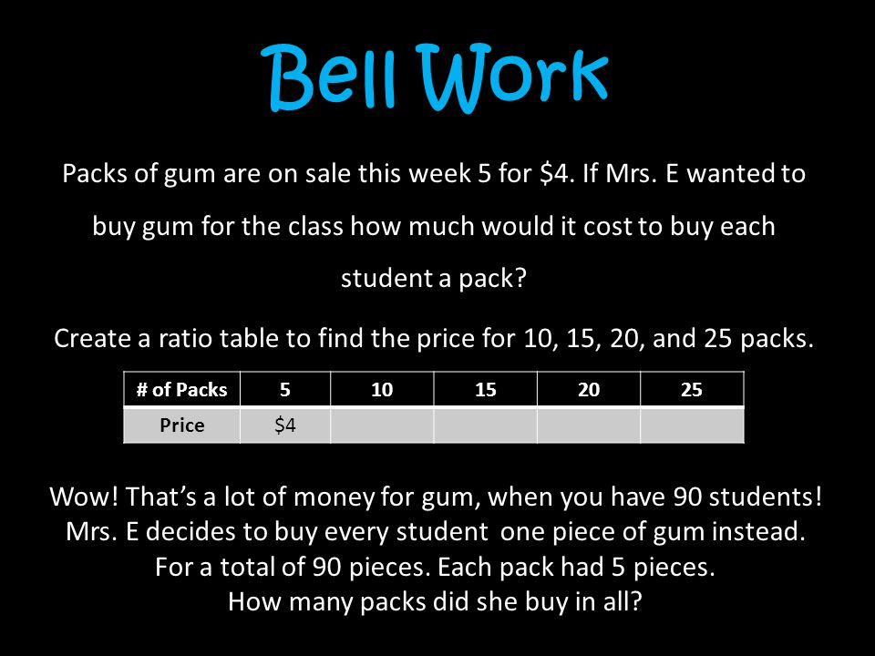 Bell Work Packs of gum are on sale this week 5 for $4. If Mrs. E wanted to buy gum for the class how much would it cost to buy each student a pack? Cr