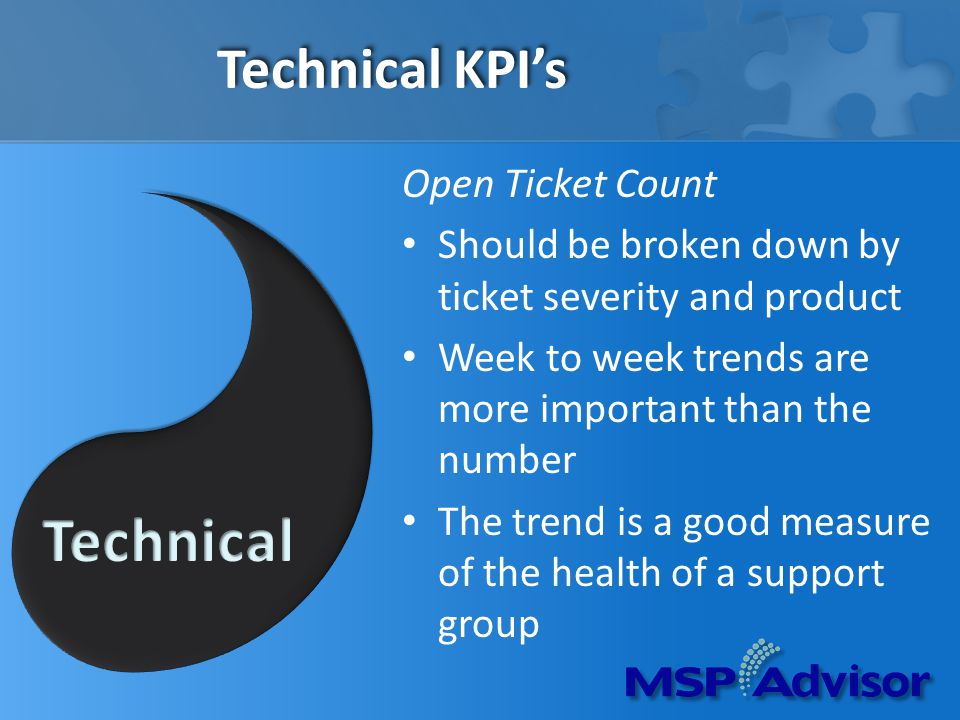 Technical KPIs Open Ticket Count Should be broken down by ticket severity and product Week to week trends are more important than the number The trend is a good measure of the health of a support group