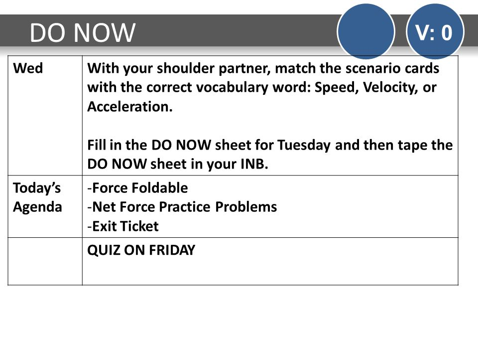 DO NOW V: 0 WedWith your shoulder partner, match the scenario cards with the correct vocabulary word: Speed, Velocity, or Acceleration. Fill in the DO