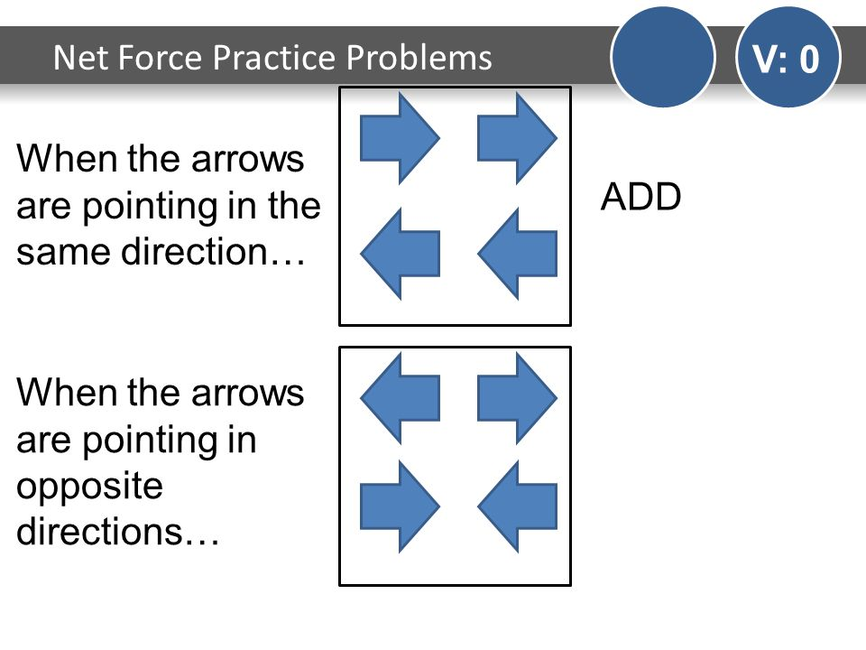 Net Force Practice Problems V: 0 When the arrows are pointing in the same direction… When the arrows are pointing in opposite directions… ADD
