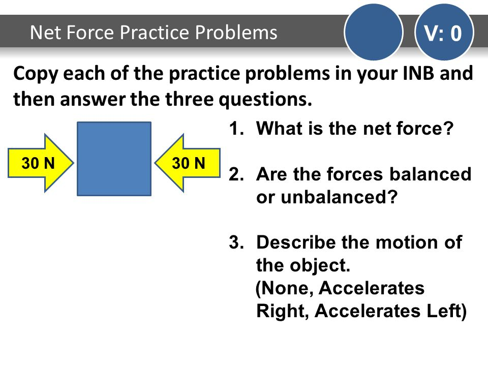 Copy each of the practice problems in your INB and then answer the three questions. Net Force Practice Problems V: 0 30 N 1.What is the net force? 2.A