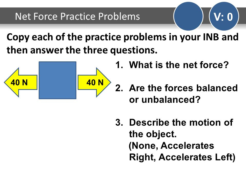 Copy each of the practice problems in your INB and then answer the three questions. Net Force Practice Problems V: 0 40 N 1.What is the net force? 2.A