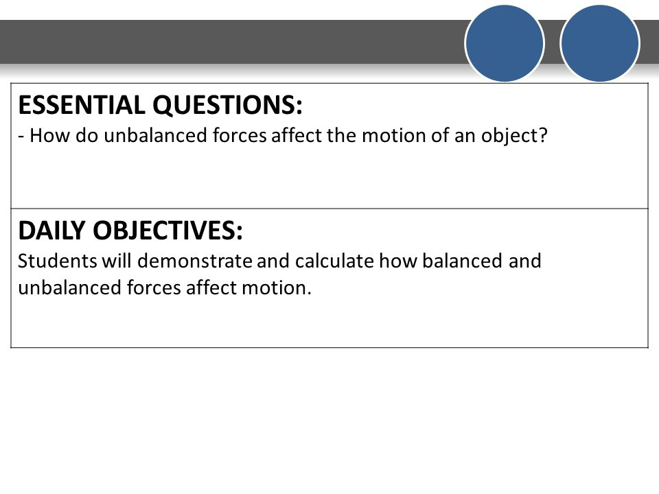 ESSENTIAL QUESTIONS: - How do unbalanced forces affect the motion of an object? DAILY OBJECTIVES: Students will demonstrate and calculate how balanced