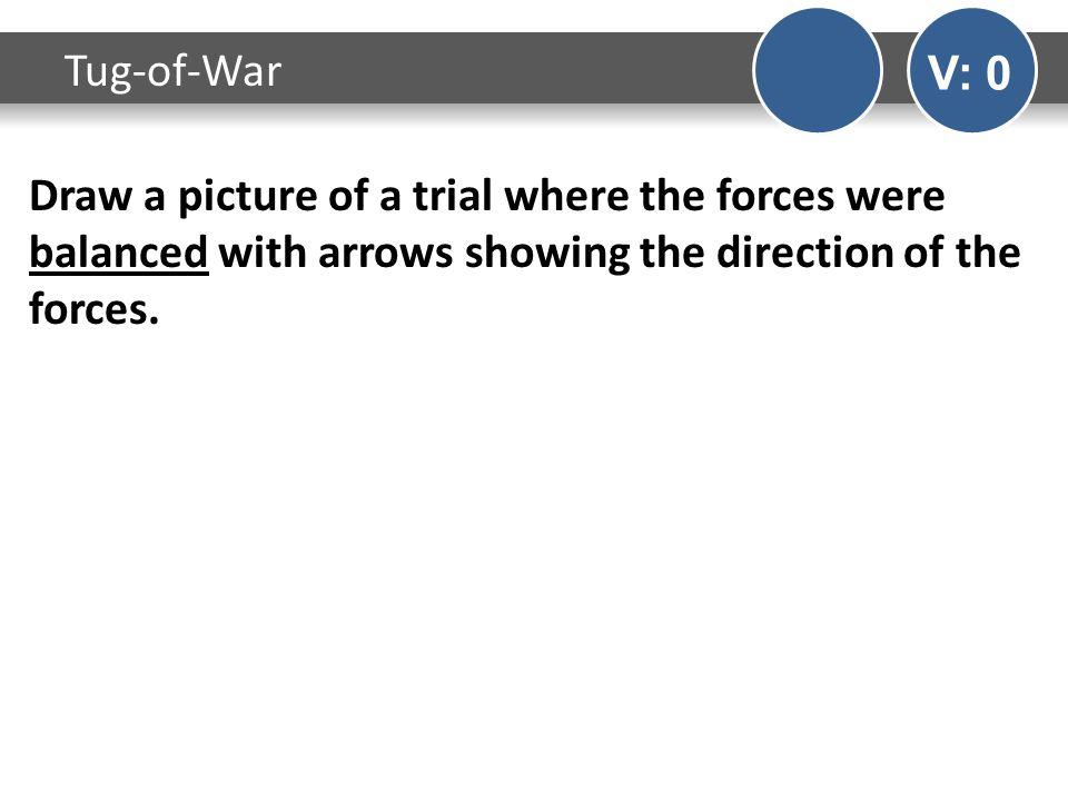 Draw a picture of a trial where the forces were balanced with arrows showing the direction of the forces. Tug-of-War V: 0