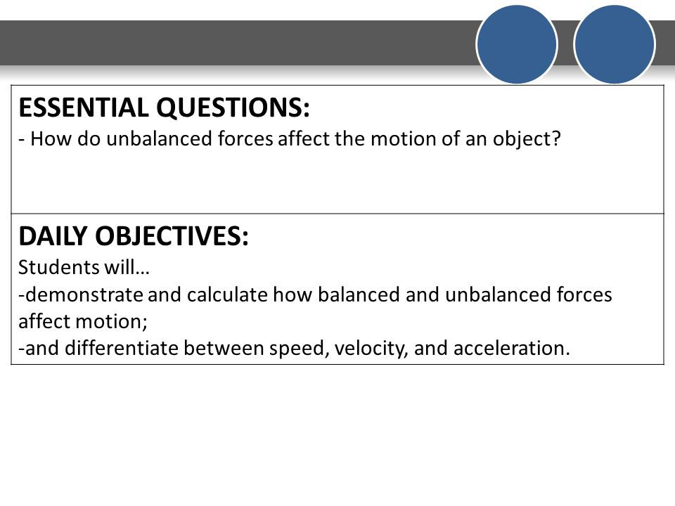 ESSENTIAL QUESTIONS: - How do unbalanced forces affect the motion of an object? DAILY OBJECTIVES: Students will… -demonstrate and calculate how balanc