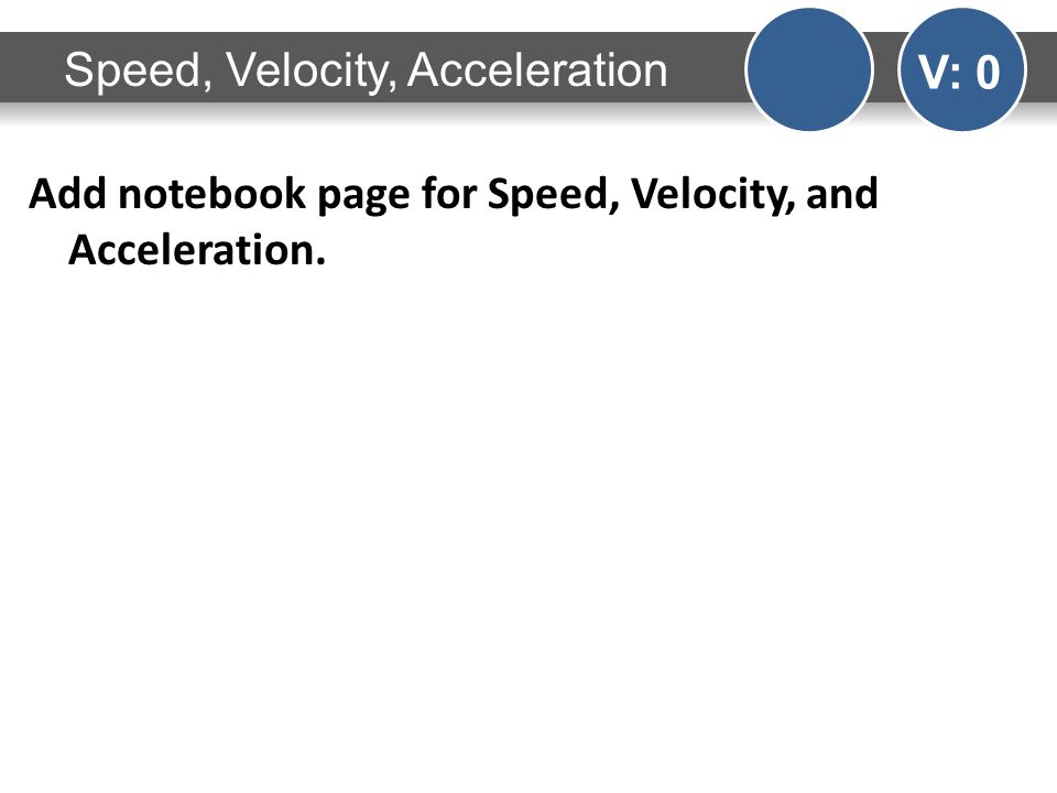 Speed, Velocity, Acceleration V: 0 DefinitionExample Speed Velocity Acceleration