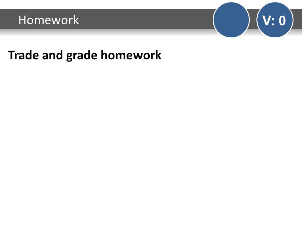 Trade and grade homework Homework V: 0