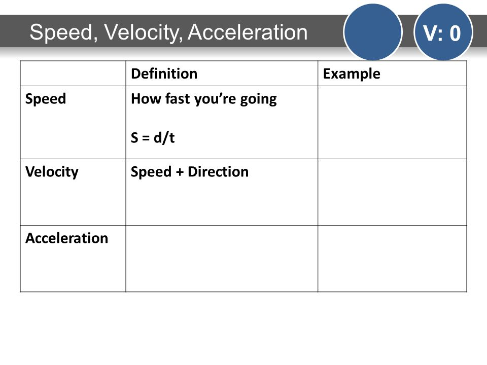ESSENTIAL QUESTIONS: - How do unbalanced forces affect the motion of an object.