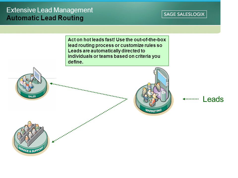 Extensive Lead Management Automatic Lead Routing Leads Act on hot leads fast.