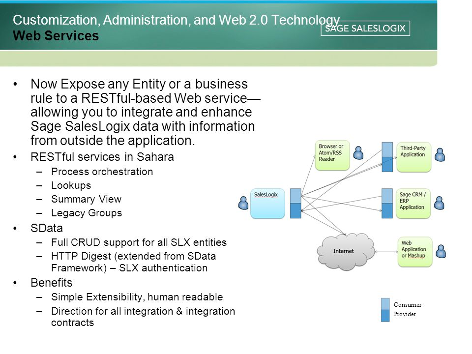 Customization, Administration, and Web 2.0 Technology Web Services Now Expose any Entity or a business rule to a RESTful-based Web service allowing you to integrate and enhance Sage SalesLogix data with information from outside the application.