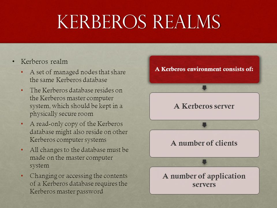 Kerberos Realms Kerberos realmKerberos realm A set of managed nodes that share the same Kerberos databaseA set of managed nodes that share the same Ke