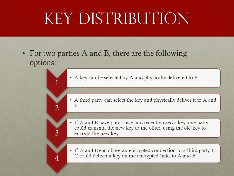 Key Distribution For two parties A and B, there are the following options:For two parties A and B, there are the following options: 1 A key can be sel