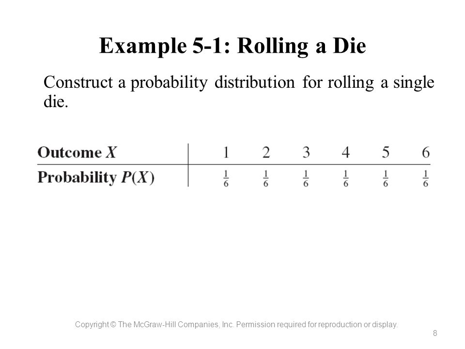 Example 5-1: Rolling a Die Construct a probability distribution for rolling a single die. Copyright © The McGraw-Hill Companies, Inc. Permission requi
