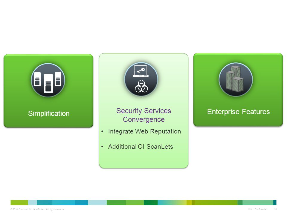 © 2010 Cisco and/or its affiliates. All rights reserved. Cisco Confidential 16 Network Attach Enterprise Features Simplification Security Services Con