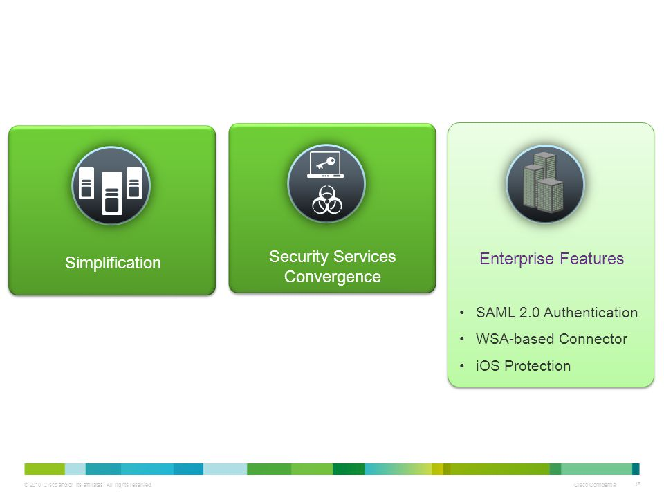 © 2010 Cisco and/or its affiliates. All rights reserved. Cisco Confidential 18 Network Attach Enterprise Features Simplification Security Services Con