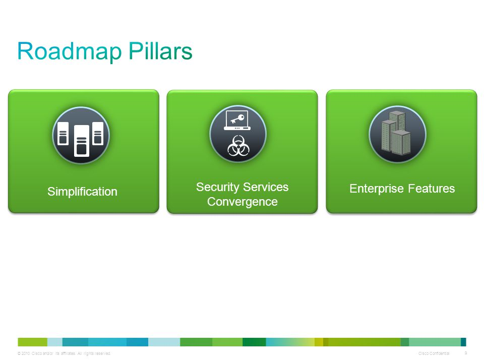 © 2010 Cisco and/or its affiliates. All rights reserved. Cisco Confidential 9 Network Attach Enterprise Features Simplification Security Services Conv