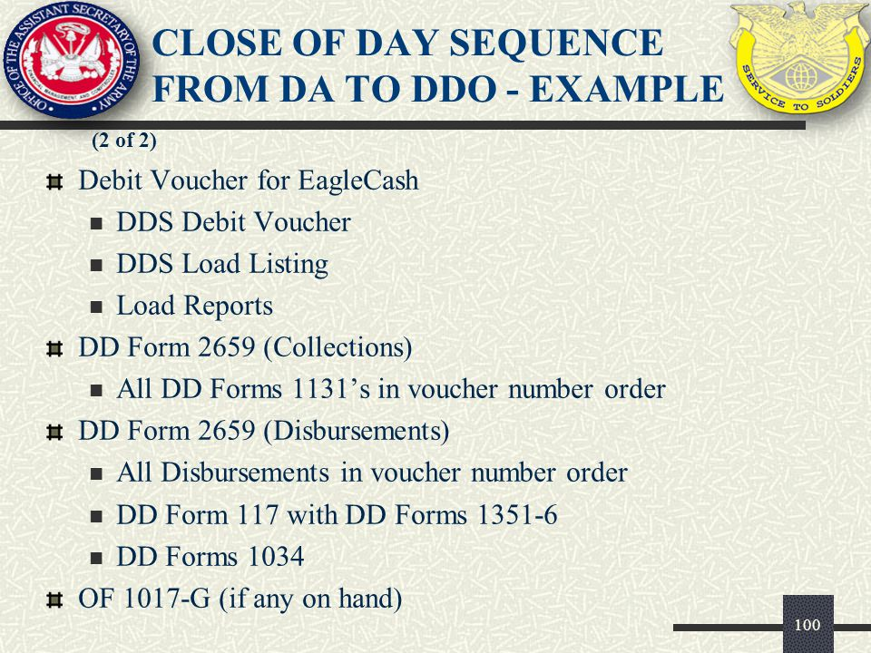 100 (2 of 2) CLOSE OF DAY SEQUENCE FROM DA TO DDO - EXAMPLE Debit Voucher for EagleCash DDS Debit Voucher DDS Load Listing Load Reports DD Form 2659 (