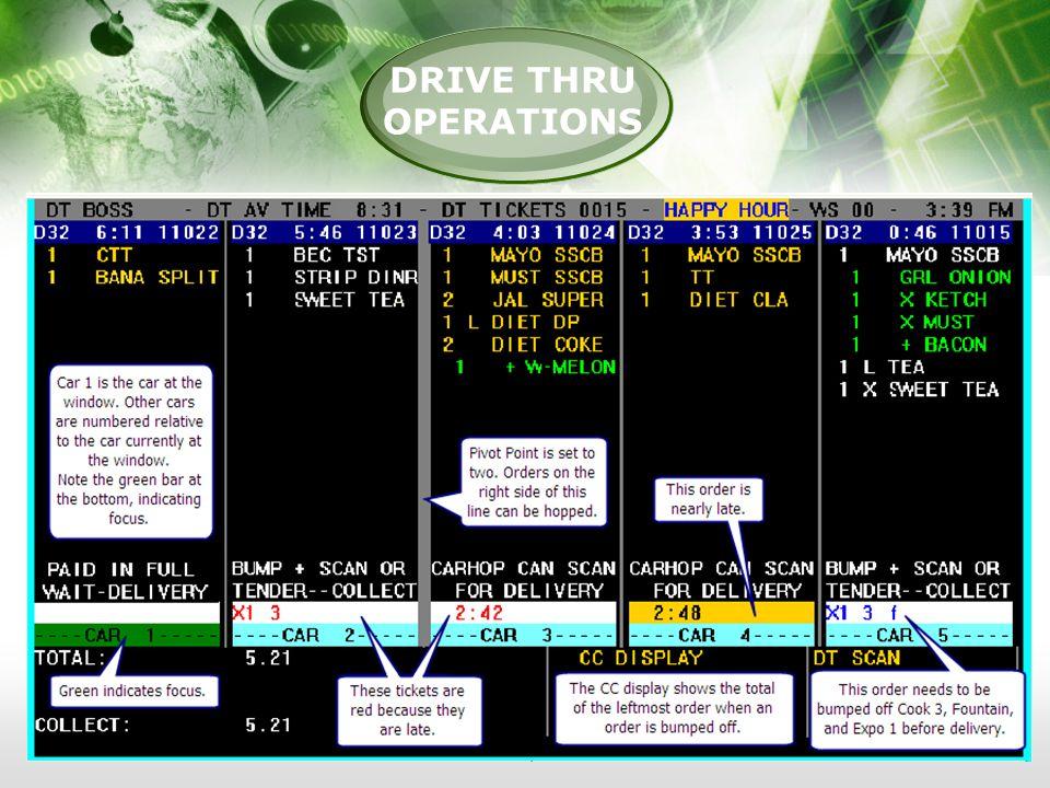 DRIVE THRU OPERATIONS