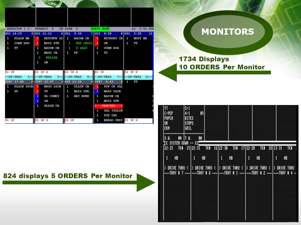 Easier Order Entry –Combo Buttons and groupings and Sides at the touch of a button Increased Order Accuracy –Recalls, Adding/ Deleting and Splitting tickets Long term and Complete ticket storage –For Customer Callbacks and Mystery Shops and Theft Issues 1734 OPERATIONAL ADVANTAGES