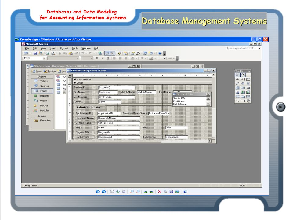 Database Management Systems Databases and Data Modeling for Accounting Information Systems