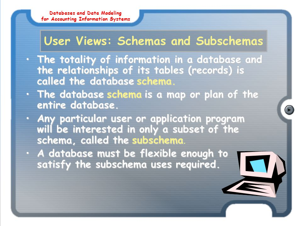 User Views: Schemas and Subschemas Databases and Data Modeling for Accounting Information Systems The totality of information in a database and the re