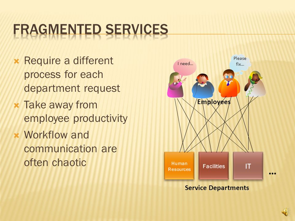 Delivering a consolidated approach for service request management Automating HR Service Requests