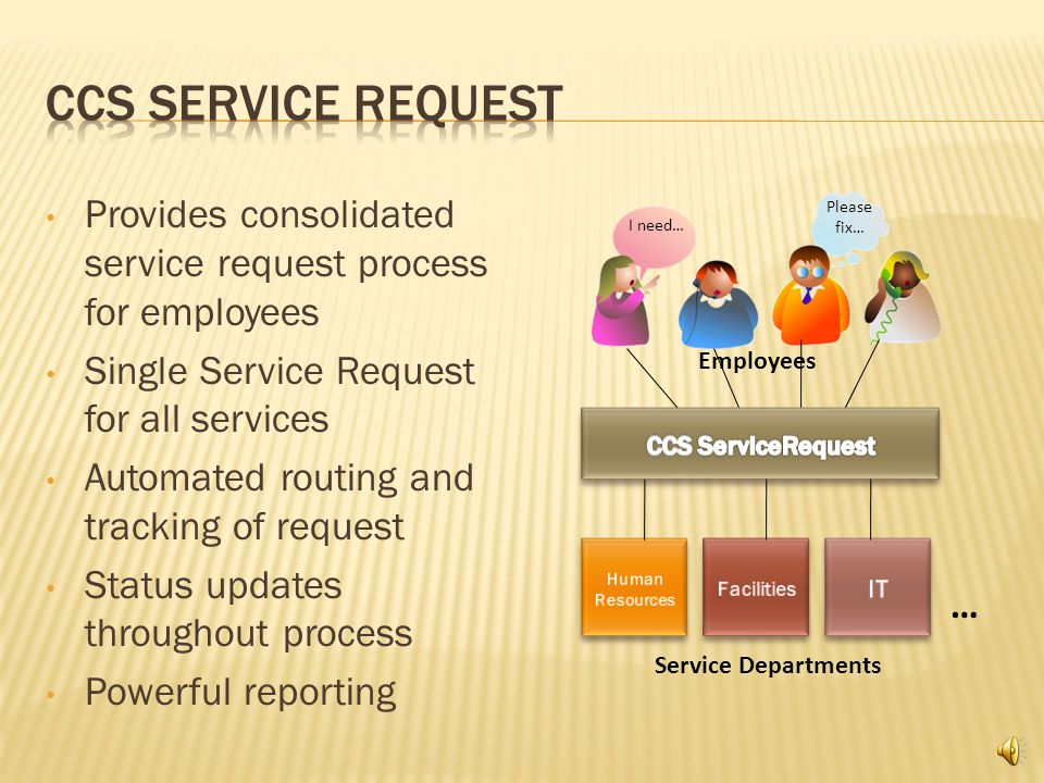 Require a different process for each department request Take away from employee productivity Workflow and communication are often chaotic I need… Plea