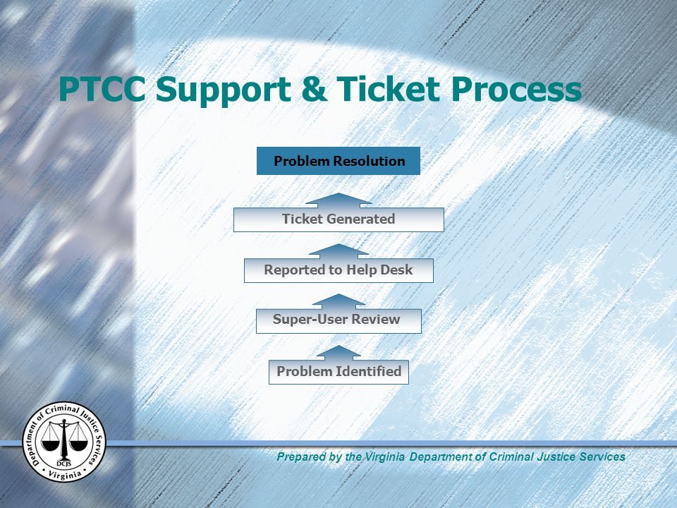 Prepared by the Virginia Department of Criminal Justice Services PTCC Support & Ticket Process Reported to Help Desk Super-User Review Problem Identified Ticket Generated Problem Resolution