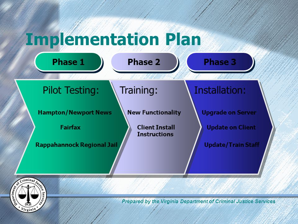 Prepared by the Virginia Department of Criminal Justice Services Implementation Plan Phase 1 Phase 2 Phase 3 Pilot Testing: Fairfax Hampton/Newport News Rappahannock Regional Jail Training: New Functionality Client Install Instructions Upgrade on Server Update on Client Update/Train Staff Installation: