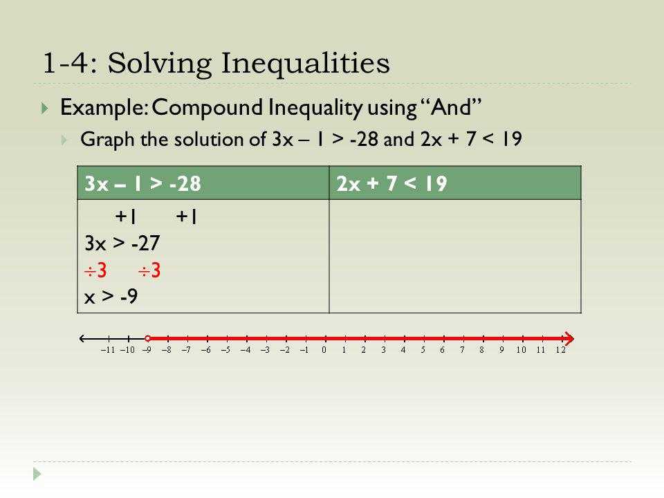 1-4: Solving Inequalities Example: Compound Inequality using And Graph the solution of 3x – 1 > -28 and 2x + 7 < 19 3x – 1 > -282x + 7 < 19 +1 +1 3x >