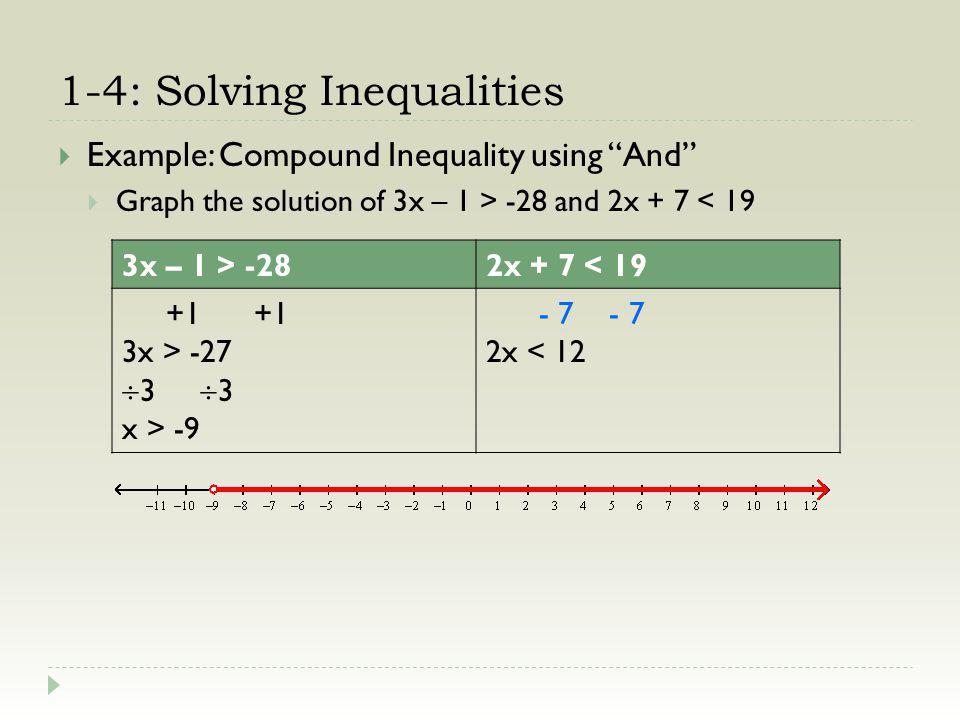 1-4: Solving Inequalities Example: Compound Inequality using And Graph the solution of 3x – 1 > -28 and 2x + 7 < 19 3x – 1 > -282x + 7 < 19 +1 +1 3x > -27 3 3 x > -9 - 7 - 7 2x < 12 2 2 x < 6