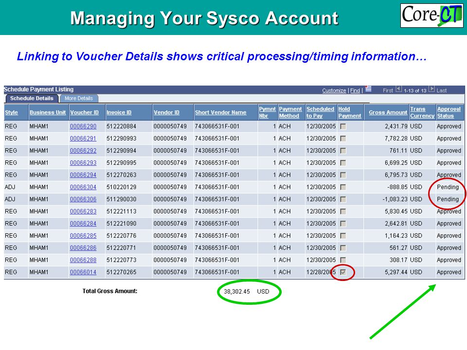 Managing Your Sysco Account Managing Your Sysco Account Linking to Voucher Details shows critical processing/timing information…