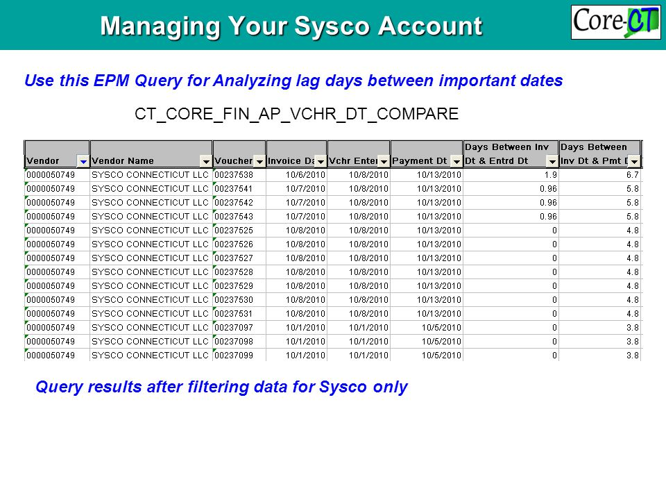 Managing Your Sysco Account Managing Your Sysco Account Use this EPM Query for Analyzing lag days between important dates CT_CORE_FIN_AP_VCHR_DT_COMPARE Query results after filtering data for Sysco only