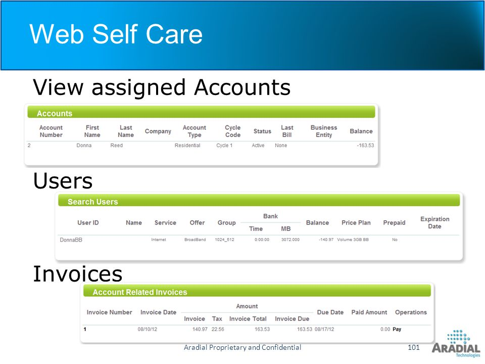 Web Self Care View assigned Accounts Users Invoices Aradial Proprietary and Confidential101