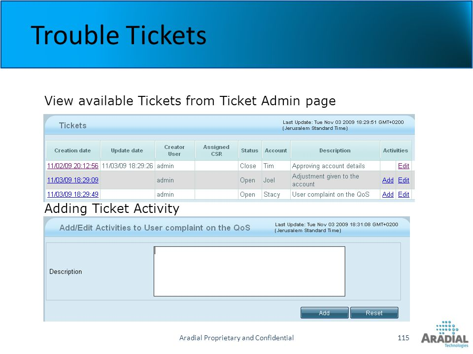 Aradial Proprietary and Confidential115 Trouble Tickets View available Tickets from Ticket Admin page Adding Ticket Activity