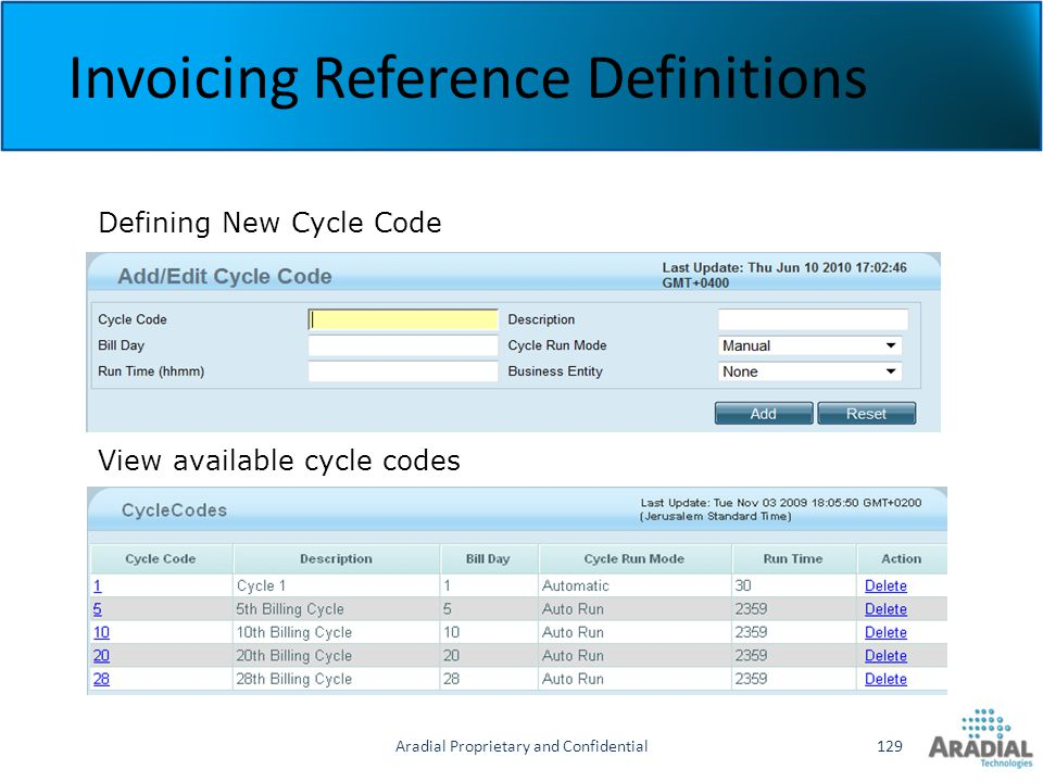 Aradial Proprietary and Confidential129 Defining New Cycle Code View available cycle codes Invoicing Reference Definitions