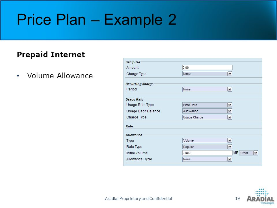 Price Plan – Example 2 Prepaid Internet Volume Allowance Aradial Proprietary and Confidential19