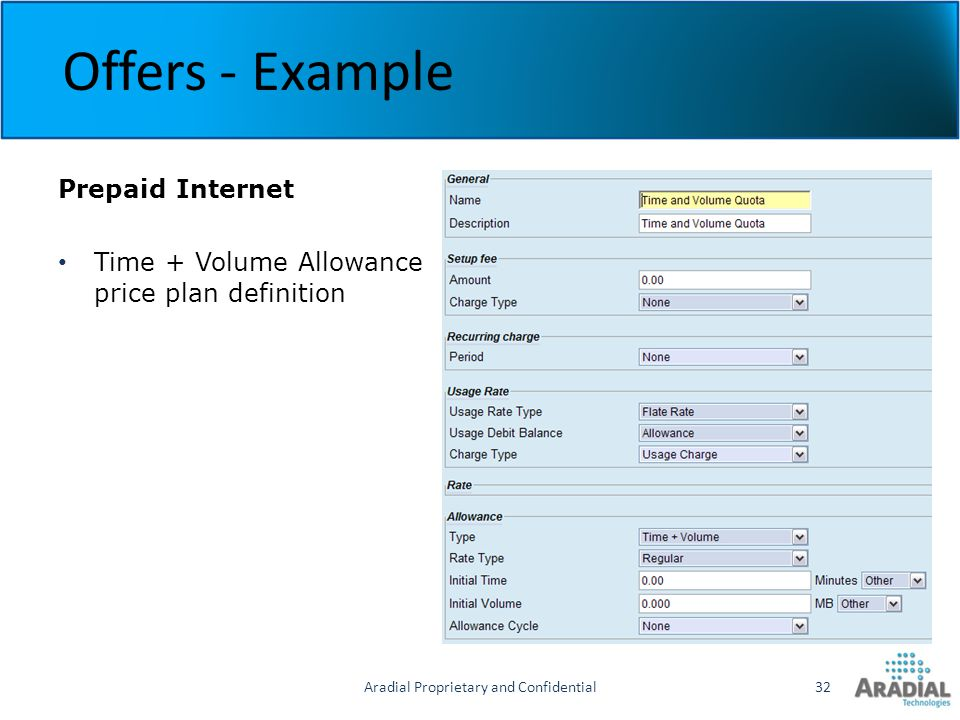 Prepaid Internet Time + Volume Allowance price plan definition Aradial Proprietary and Confidential32 Offers - Example