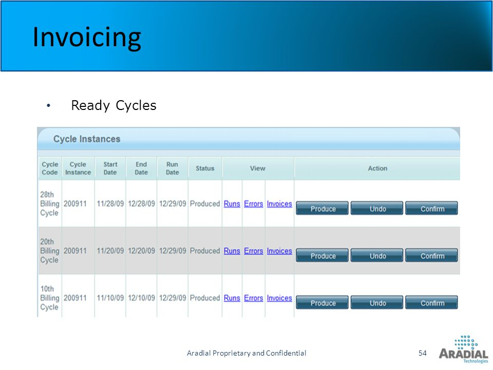 Aradial Proprietary and Confidential54 Invoicing Ready Cycles