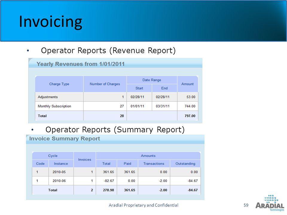Aradial Proprietary and Confidential59 Invoicing Operator Reports (Revenue Report) Operator Reports (Summary Report)
