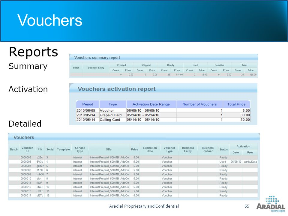 Vouchers Reports Summary Activation Detailed Aradial Proprietary and Confidential65